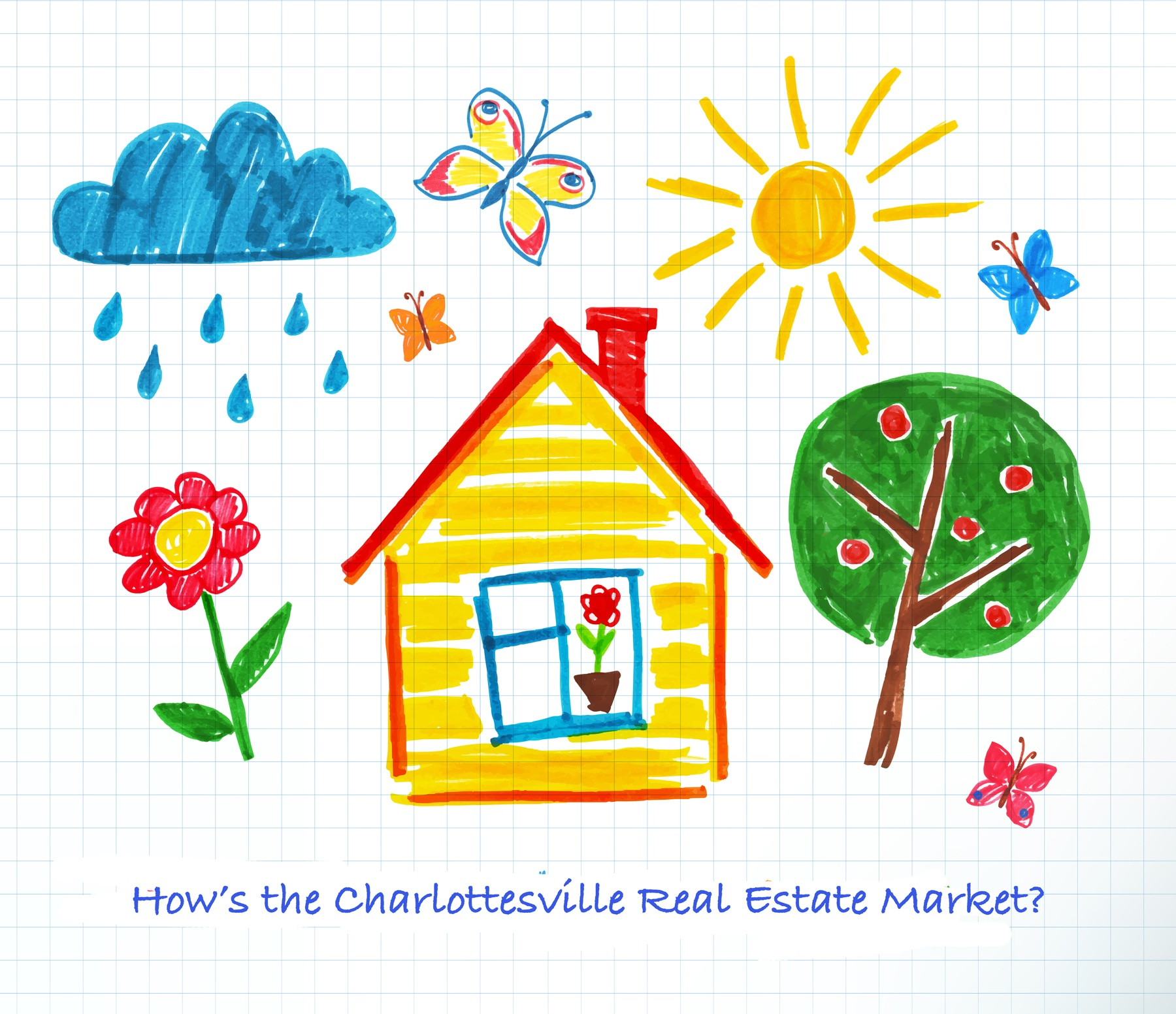 find info about charlottesville real estate market